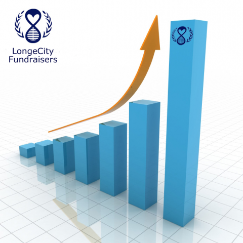 Longecity life extension fundraisers research And general