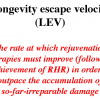 Longecity Escape Velocity