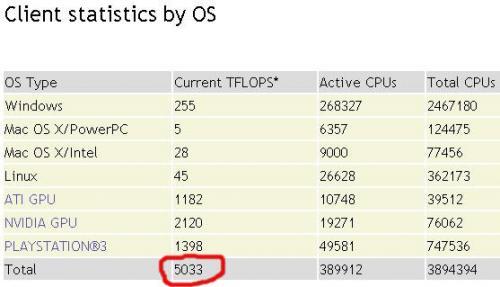 5_TFLOPS.jpg